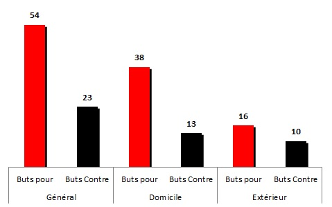 Buts1944-1945