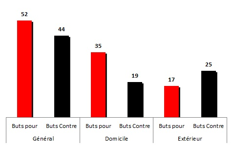 Buts1978-1979