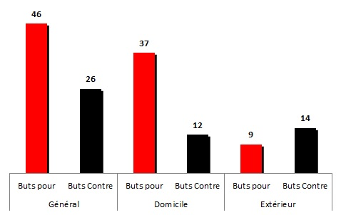 Buts1990-91