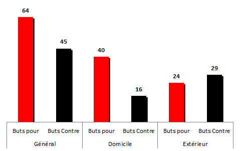 Buts1994-95