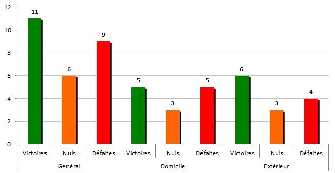Stats2013-14