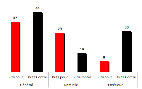 buts1966-1967