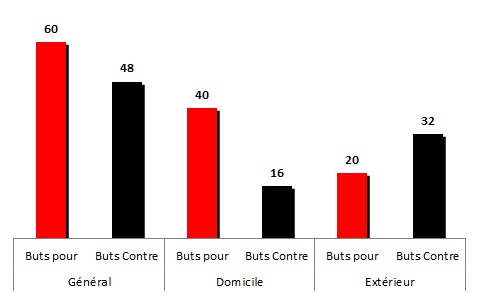 buts1975-76