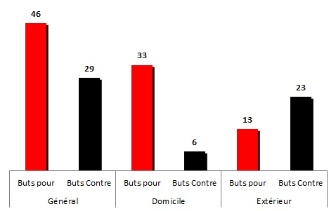 buts1989-90