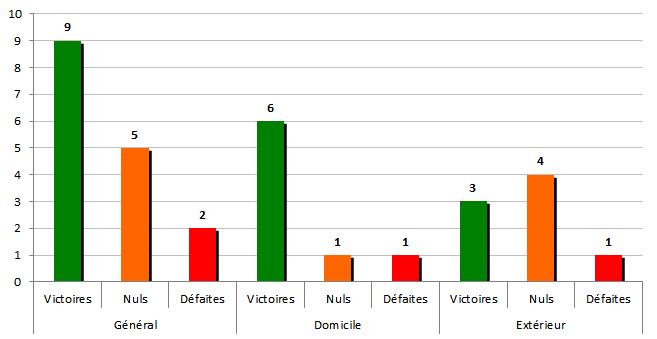 stats1941-1942