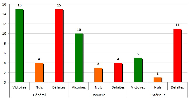 stats1972-73